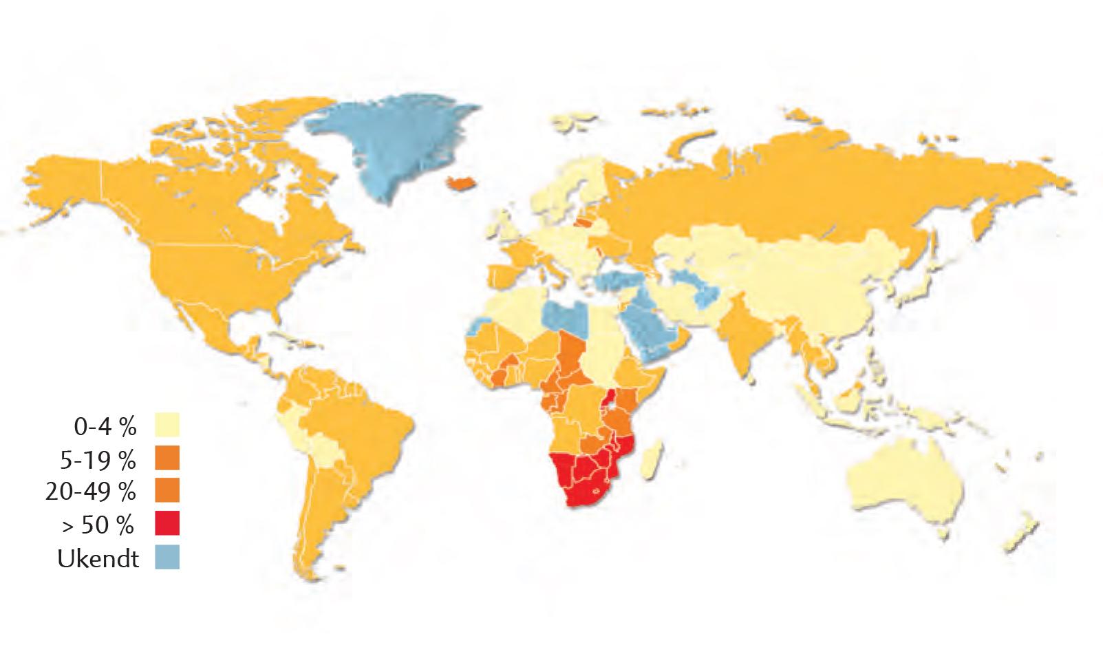 immunologi globale udfordringer og infektionssygdomme